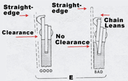 chainsaw chain file size chart